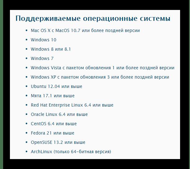 Поддерживаемые операционные системы на сайте Zoom